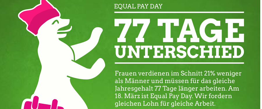 Equal Pay Day 2017